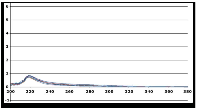 Graph_Figure4
