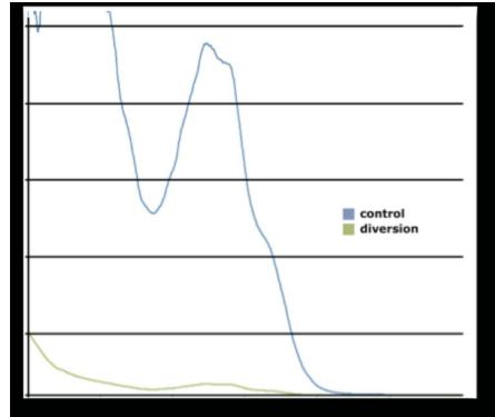 Graph_Figure7